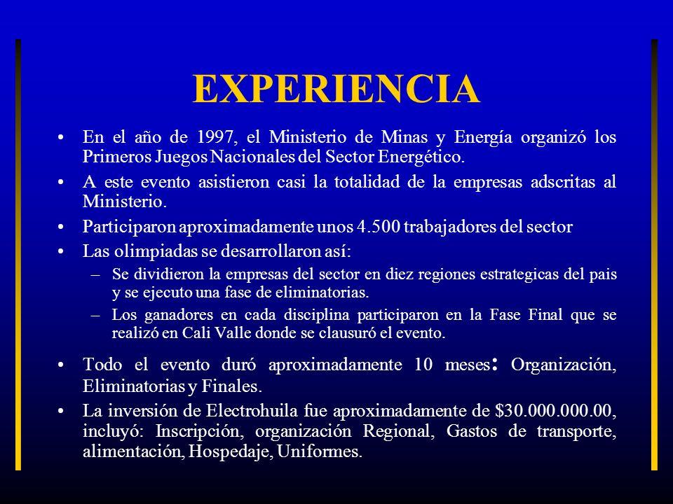 EXPERIENCIA En el año de 1997, el Ministerio de Minas y Energía organizó los Primeros Juegos Nacionales del Sector Energético.