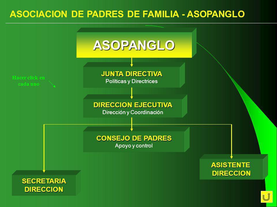 ASOPANGLO ASOCIACION DE PADRES DE FAMILIA - ASOPANGLO JUNTA DIRECTIVA