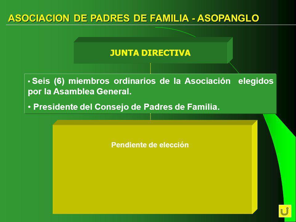 ASOCIACION DE PADRES DE FAMILIA - ASOPANGLO
