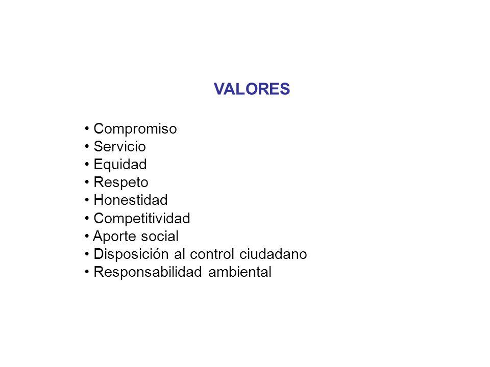 VALORES Compromiso Servicio Equidad Respeto Honestidad Competitividad