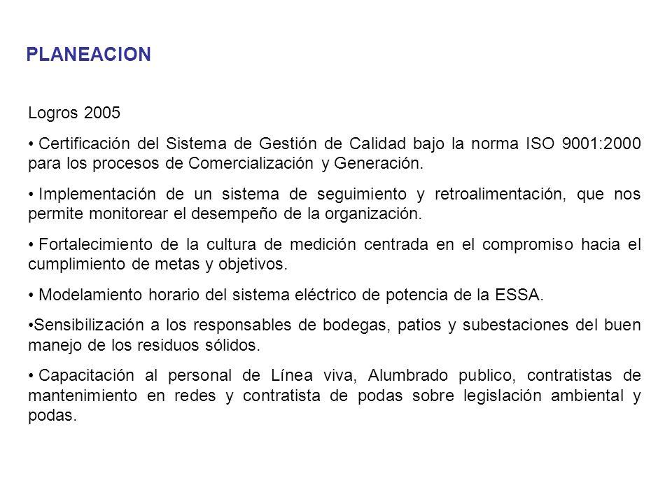 PLANEACION Logros 2005.