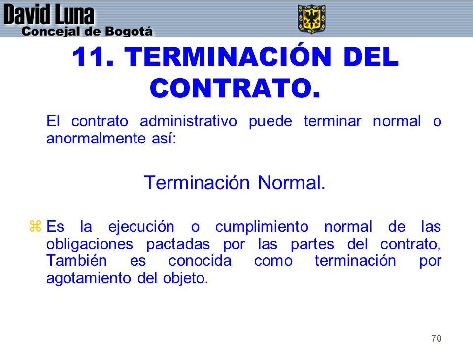 11. TERMINACIÓN DEL CONTRATO.