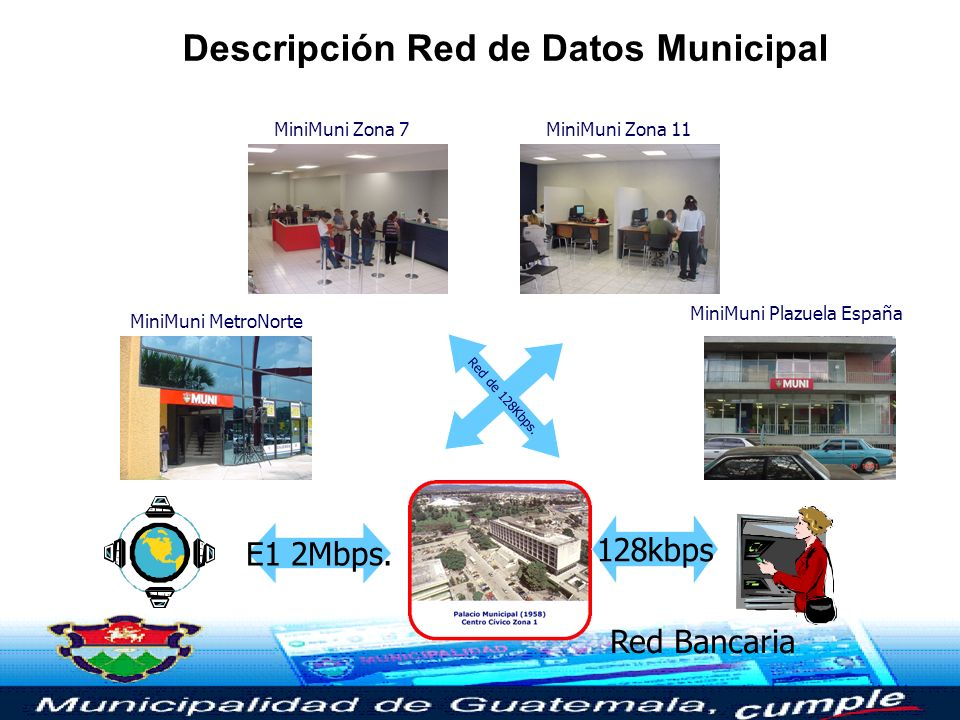 Descripción Red de Datos Municipal
