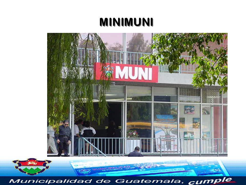 MINIMUNI