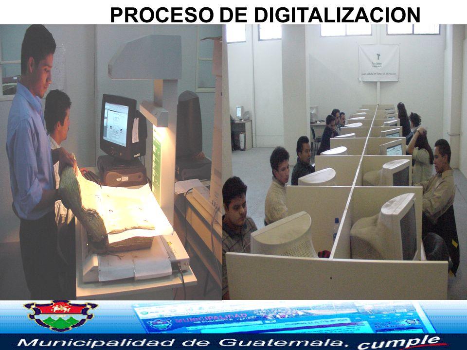 PROCESO DE DIGITALIZACION