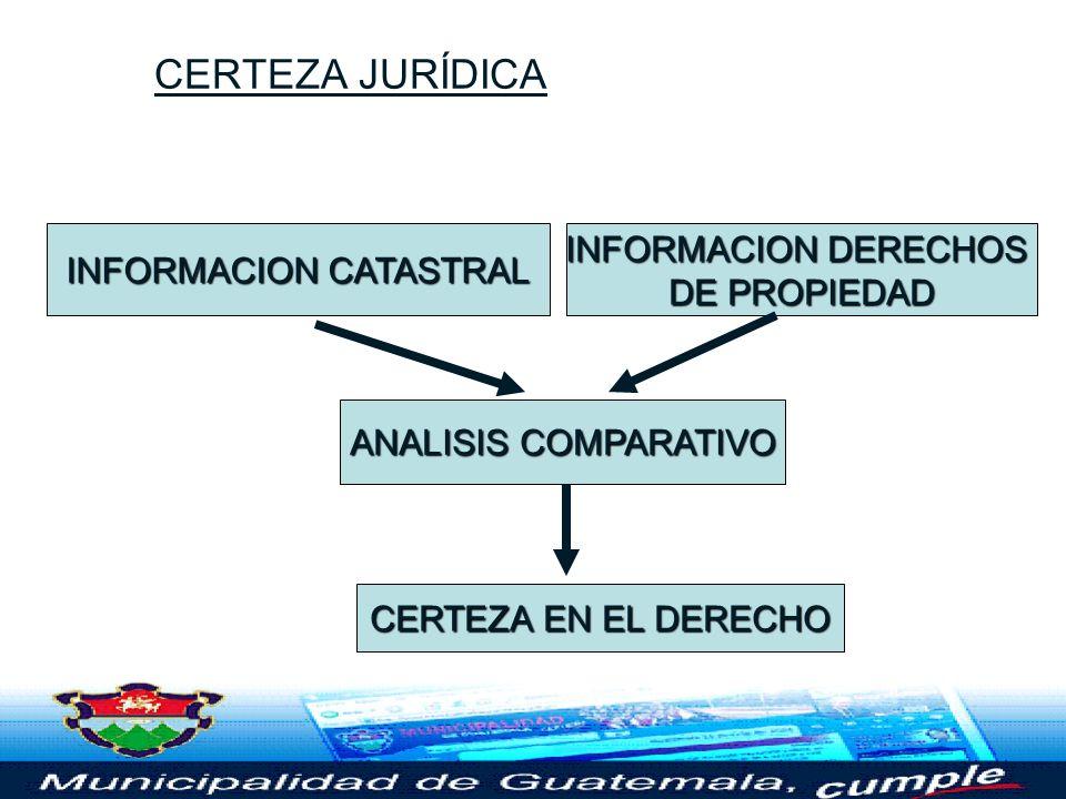 INFORMACION CATASTRAL