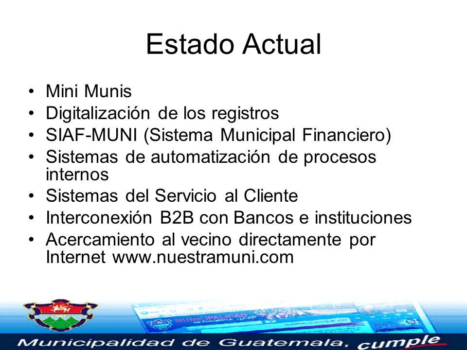Estado Actual Mini Munis Digitalización de los registros