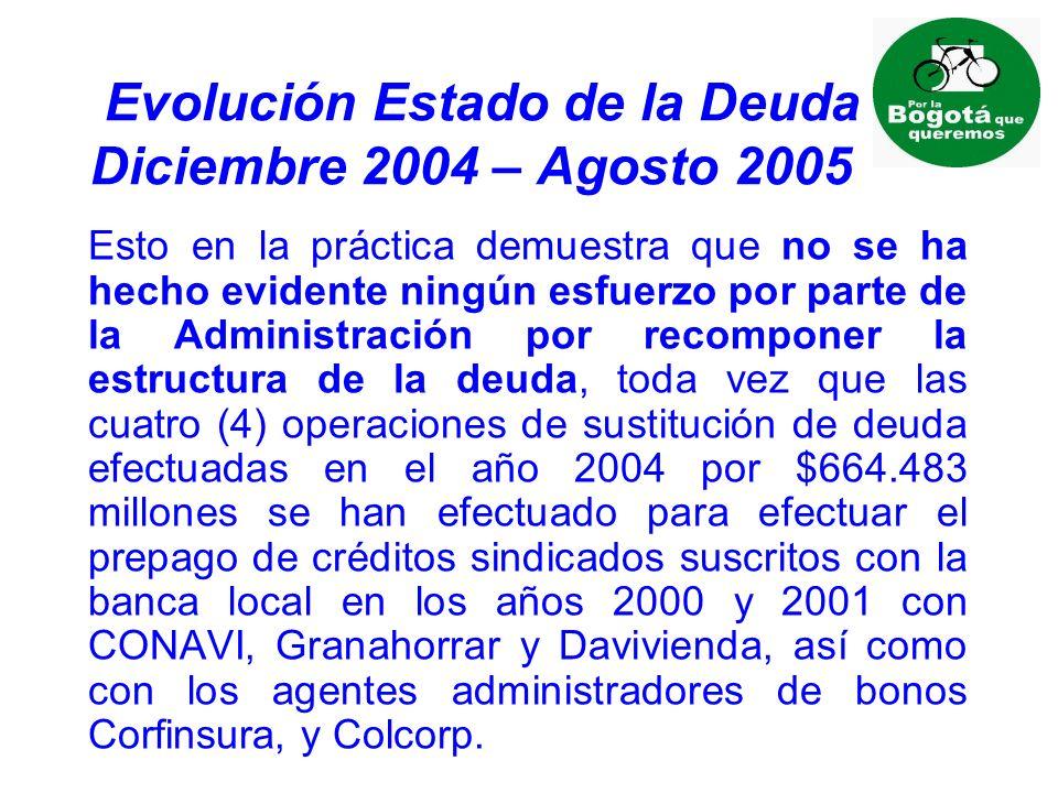 Evolución Estado de la Deuda Diciembre 2004 – Agosto 2005