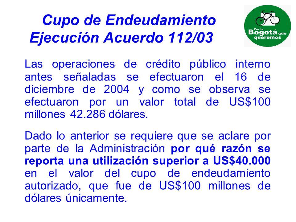 Cupo de Endeudamiento Ejecución Acuerdo 112/03