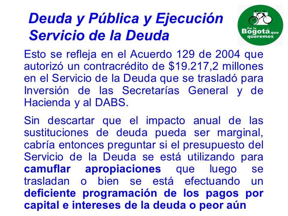 Deuda y Pública y Ejecución Servicio de la Deuda
