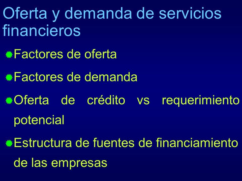 Oferta y demanda de servicios financieros