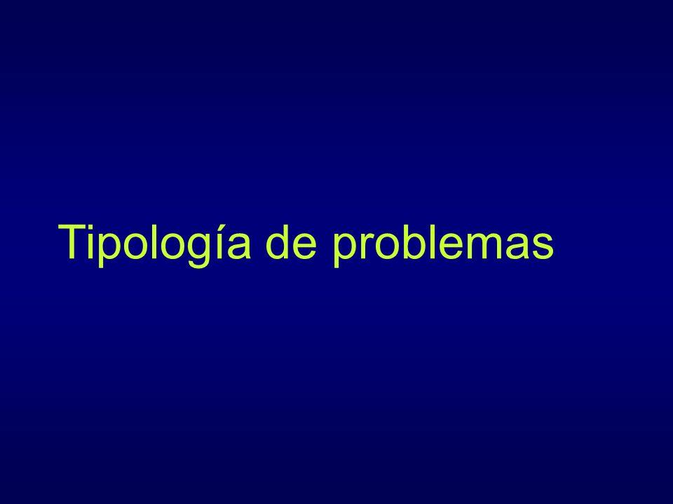 Tipología de problemas