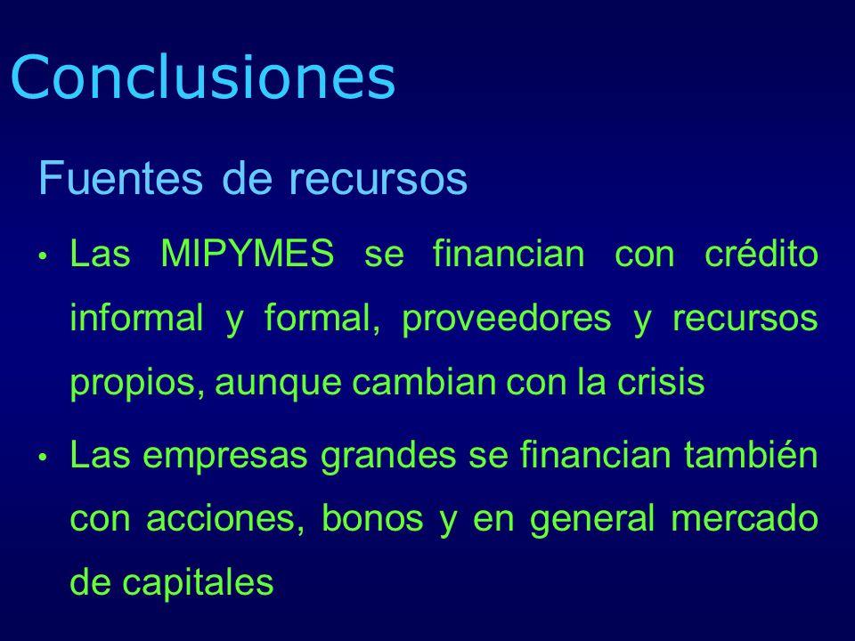 Conclusiones Fuentes de recursos