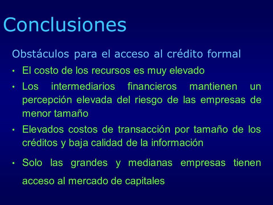 Conclusiones Obstáculos para el acceso al crédito formal