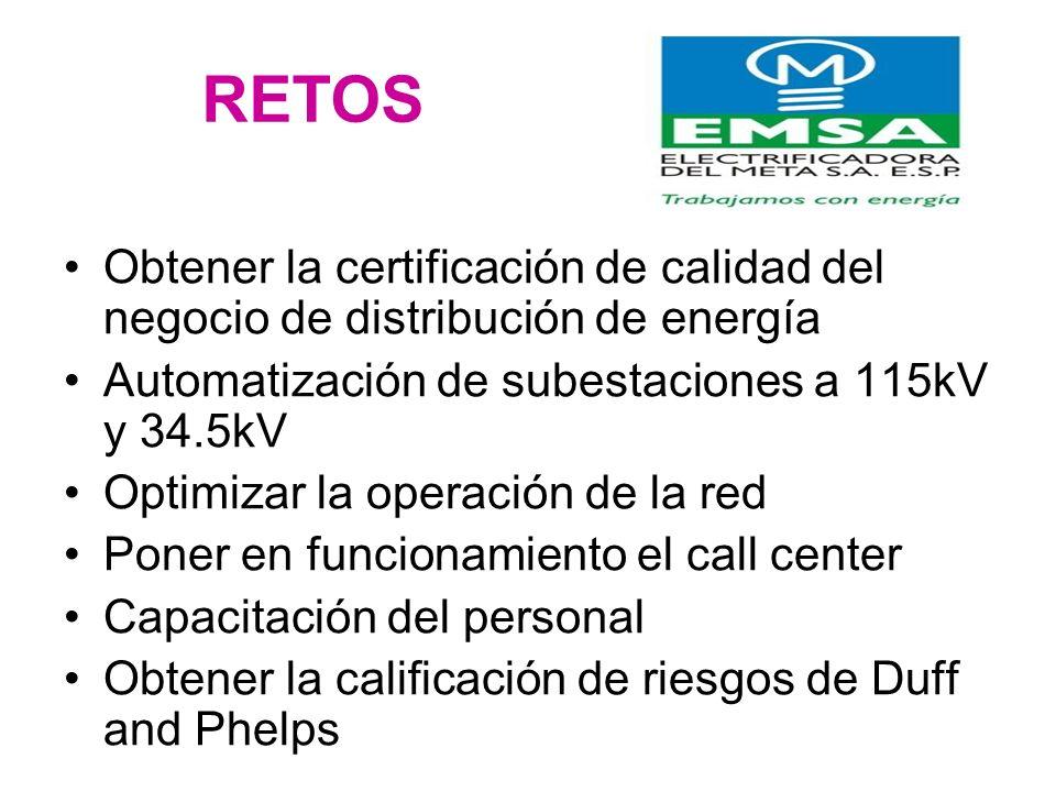 RETOS Obtener la certificación de calidad del negocio de distribución de energía. Automatización de subestaciones a 115kV y 34.5kV.