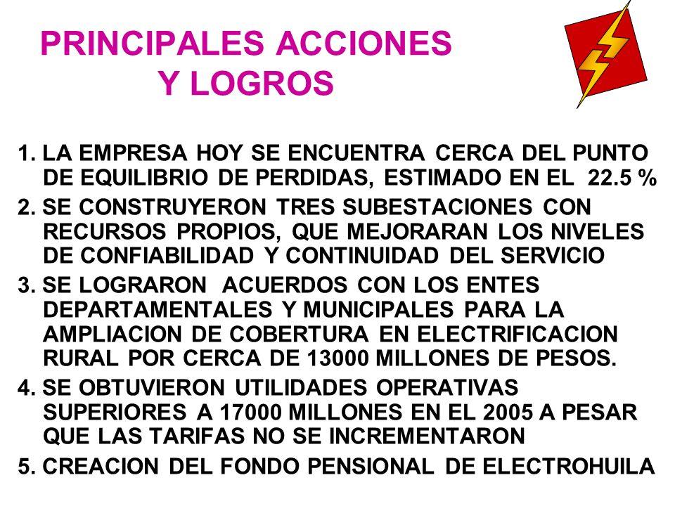 PRINCIPALES ACCIONES Y LOGROS