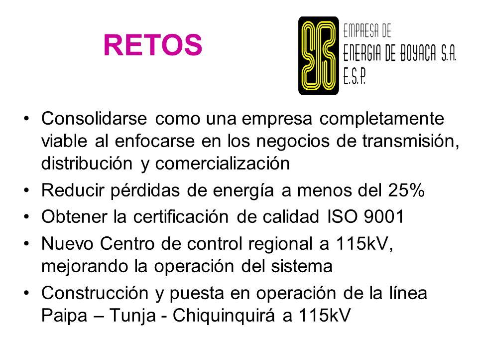 RETOS Consolidarse como una empresa completamente viable al enfocarse en los negocios de transmisión, distribución y comercialización.