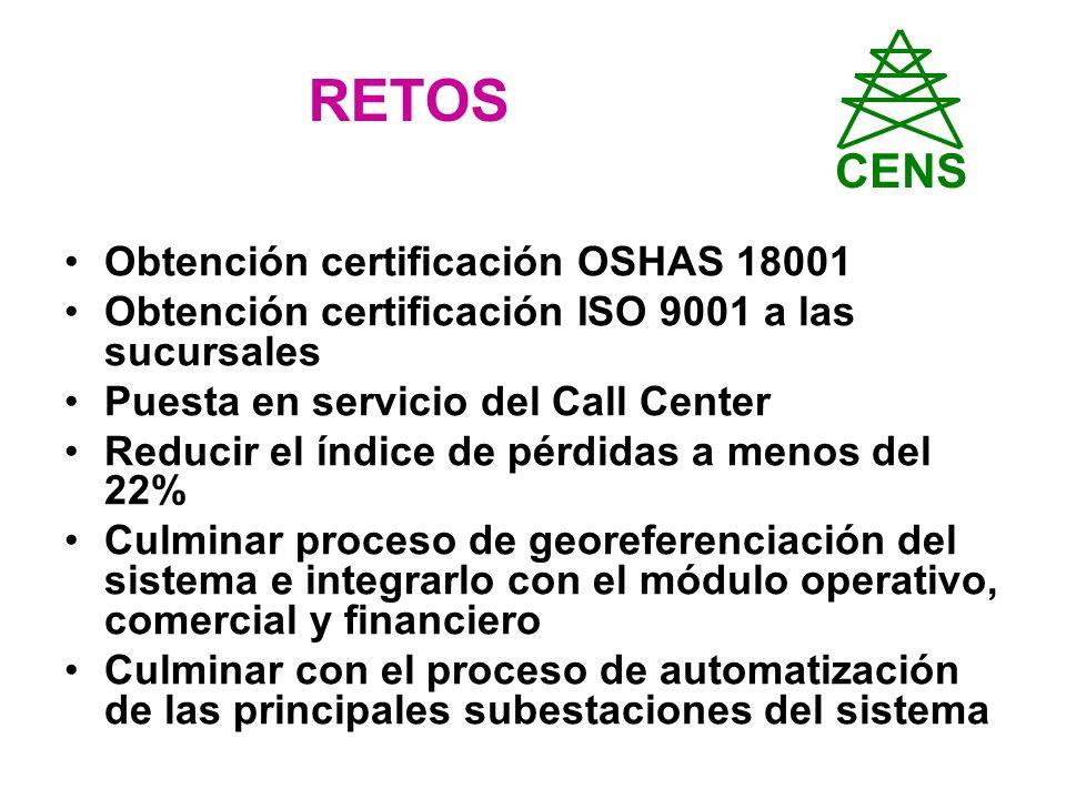 RETOS CENS Obtención certificación OSHAS 18001