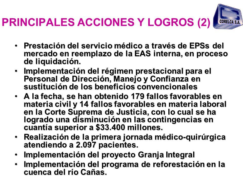 PRINCIPALES ACCIONES Y LOGROS (2)