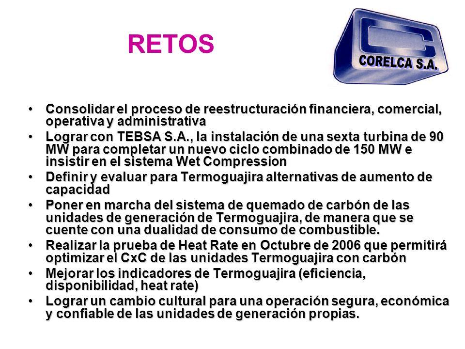 CORELCA S.A. RETOS. Consolidar el proceso de reestructuración financiera, comercial, operativa y administrativa.