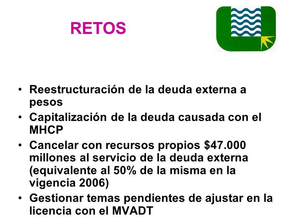 RETOS Reestructuración de la deuda externa a pesos