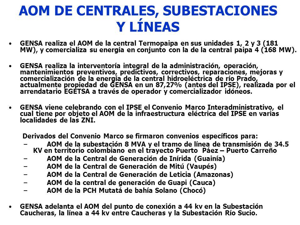 AOM DE CENTRALES, SUBESTACIONES Y LÍNEAS
