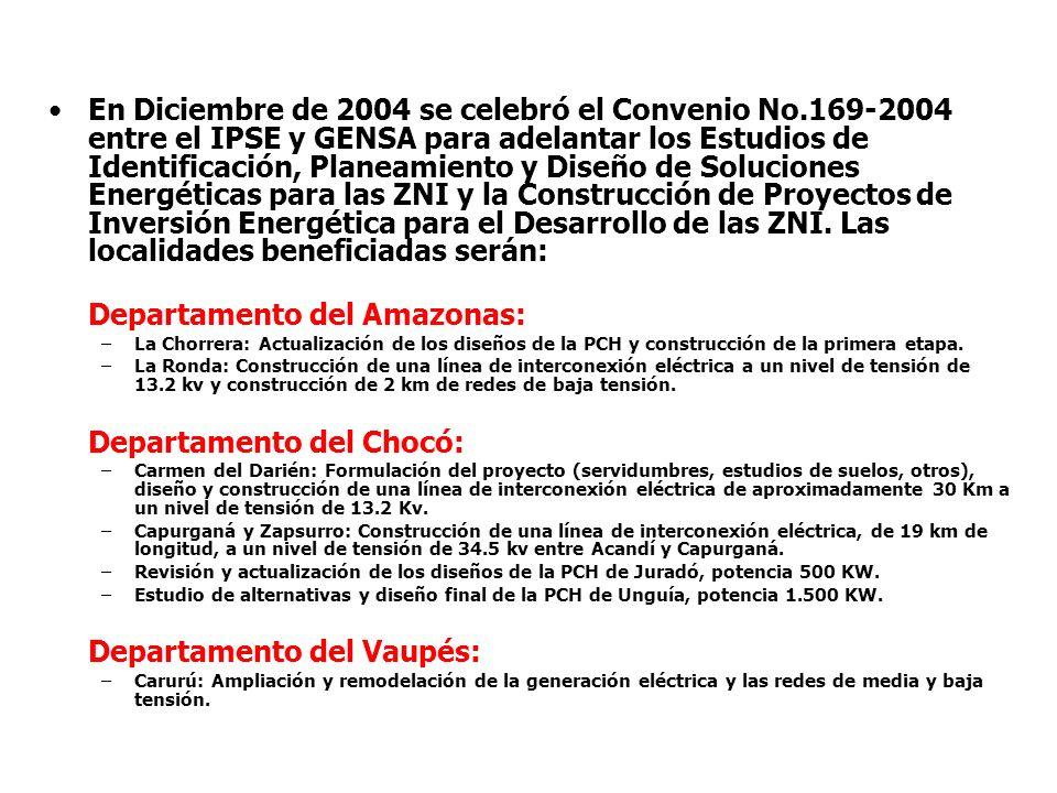 Departamento del Amazonas: