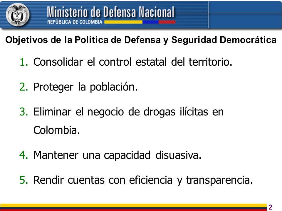 Objetivos de la Política de Defensa y Seguridad Democrática