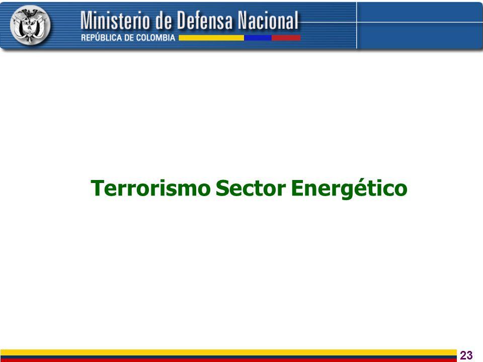 Terrorismo Sector Energético