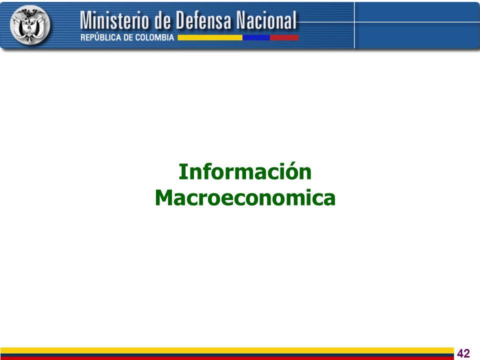 Información Macroeconomica