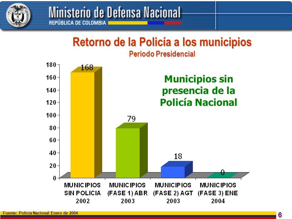 Retorno de la Policía a los municipios
