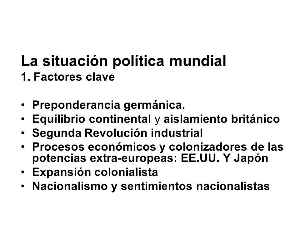 La situación política mundial