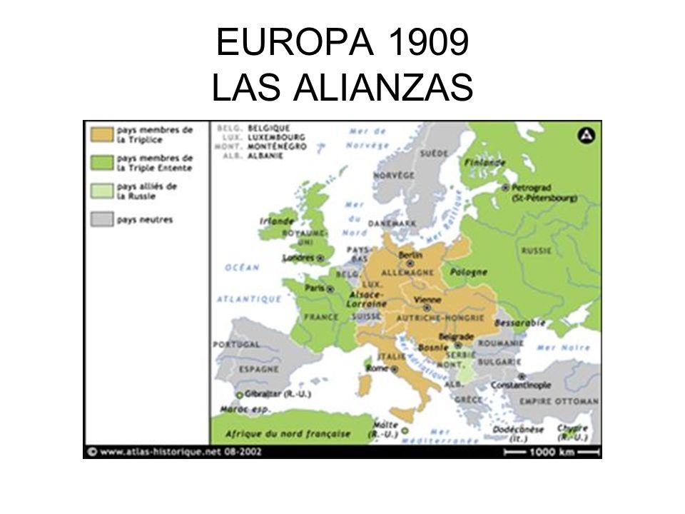 EUROPA 1909 LAS ALIANZAS