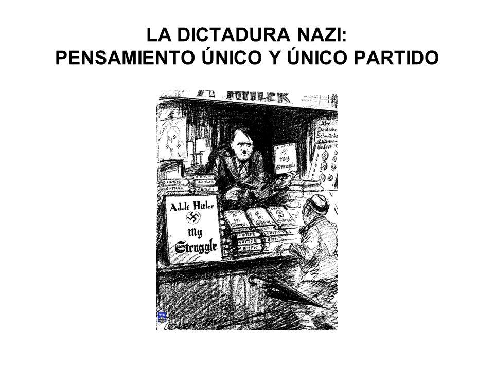 LA DICTADURA NAZI: PENSAMIENTO ÚNICO Y ÚNICO PARTIDO