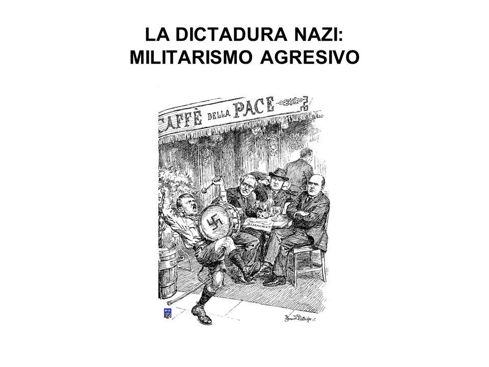 LA DICTADURA NAZI: MILITARISMO AGRESIVO