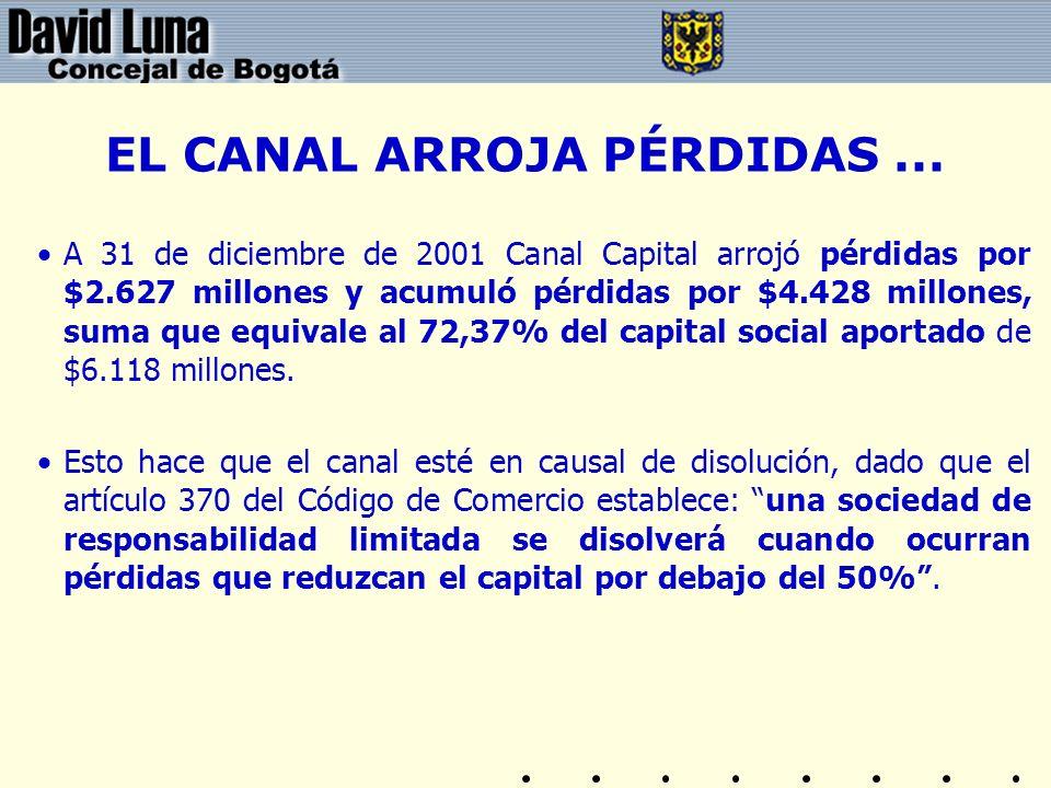 EL CANAL ARROJA PÉRDIDAS ...