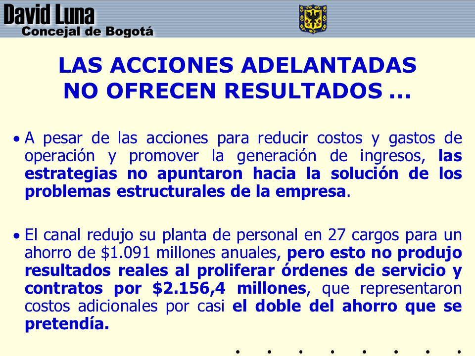 LAS ACCIONES ADELANTADAS NO OFRECEN RESULTADOS ...