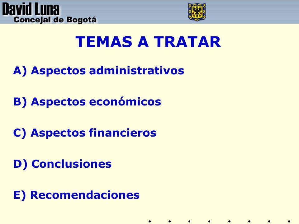 TEMAS A TRATAR A) Aspectos administrativos B) Aspectos económicos