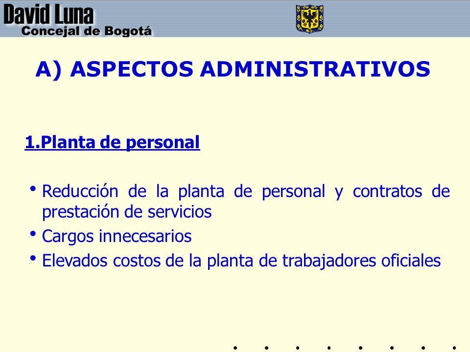 A) ASPECTOS ADMINISTRATIVOS