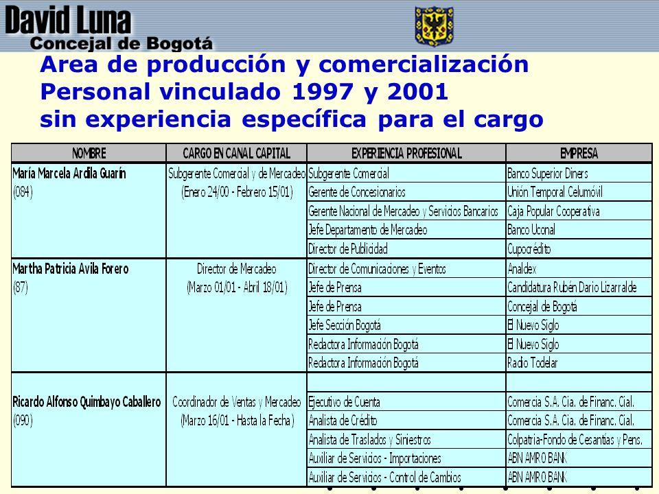 Area de producción y comercialización Personal vinculado 1997 y 2001 sin experiencia específica para el cargo