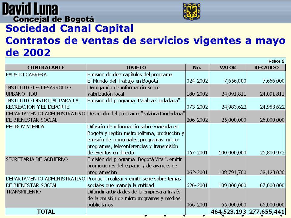 Sociedad Canal Capital Contratos de ventas de servicios vigentes a mayo de 2002