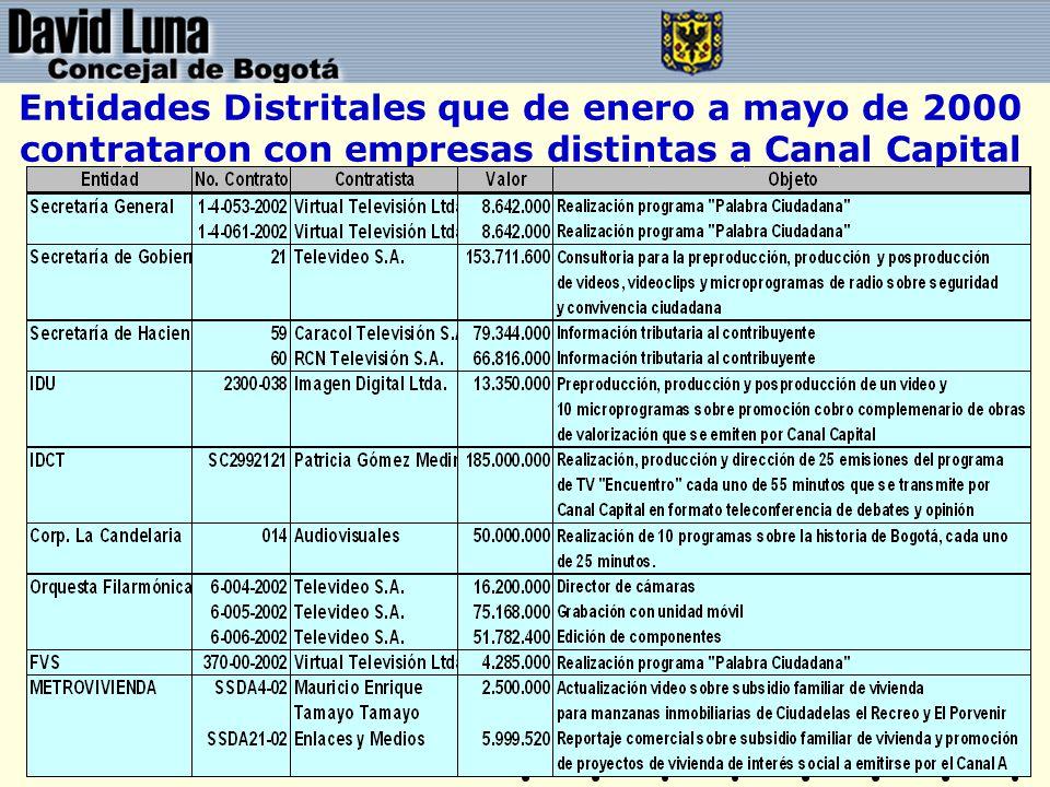 Entidades Distritales que de enero a mayo de 2000 contrataron con empresas distintas a Canal Capital