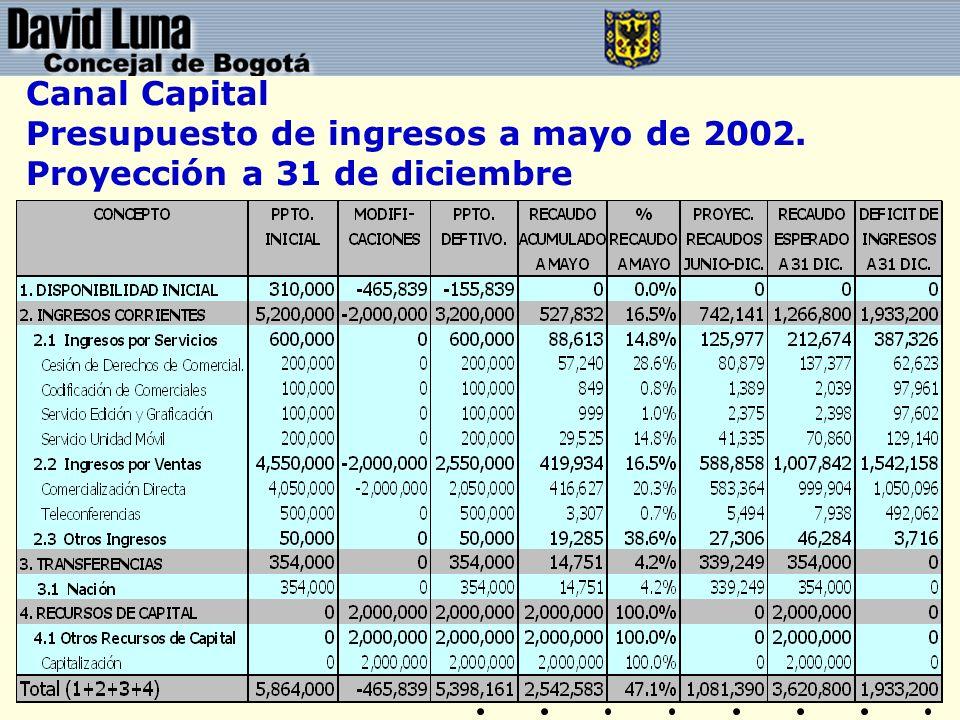 Canal Capital Presupuesto de ingresos a mayo de 2002