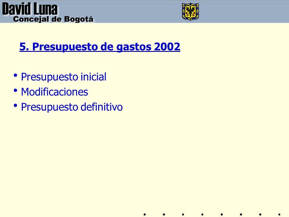5. Presupuesto de gastos 2002 Presupuesto inicial Modificaciones Presupuesto definitivo