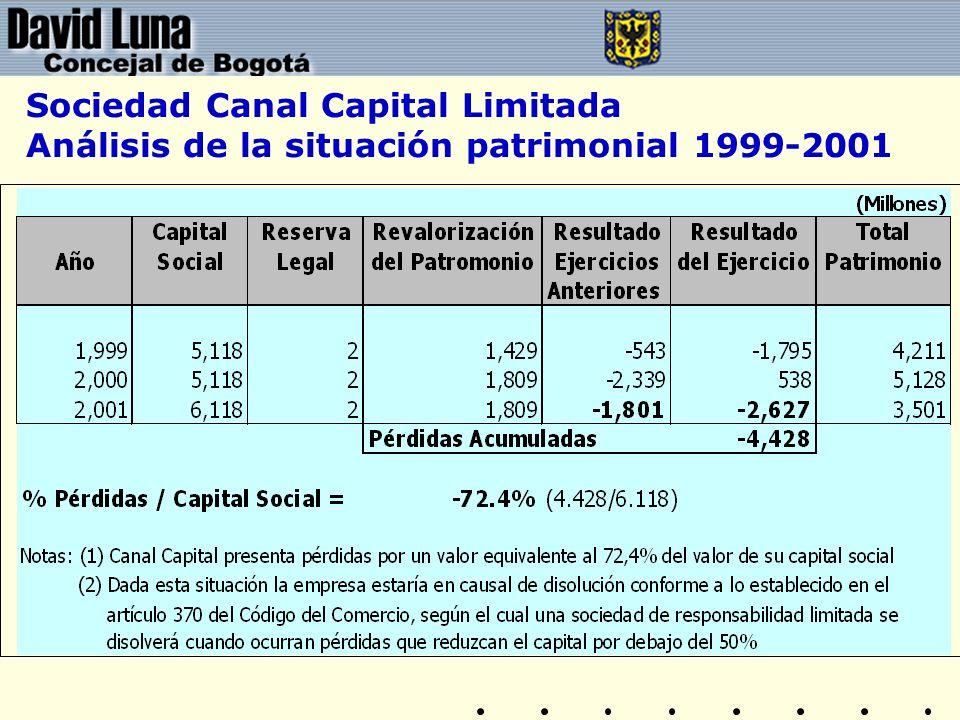 Sociedad Canal Capital Limitada Análisis de la situación patrimonial 1999-2001