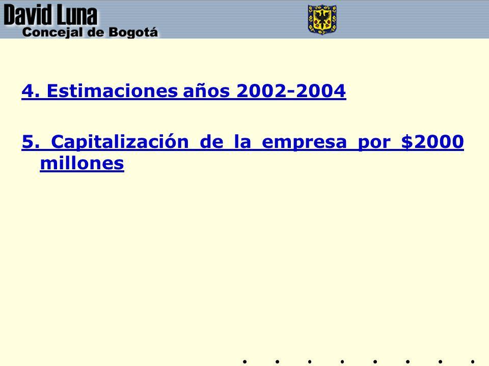 4. Estimaciones años 2002-2004 5. Capitalización de la empresa por $2000 millones