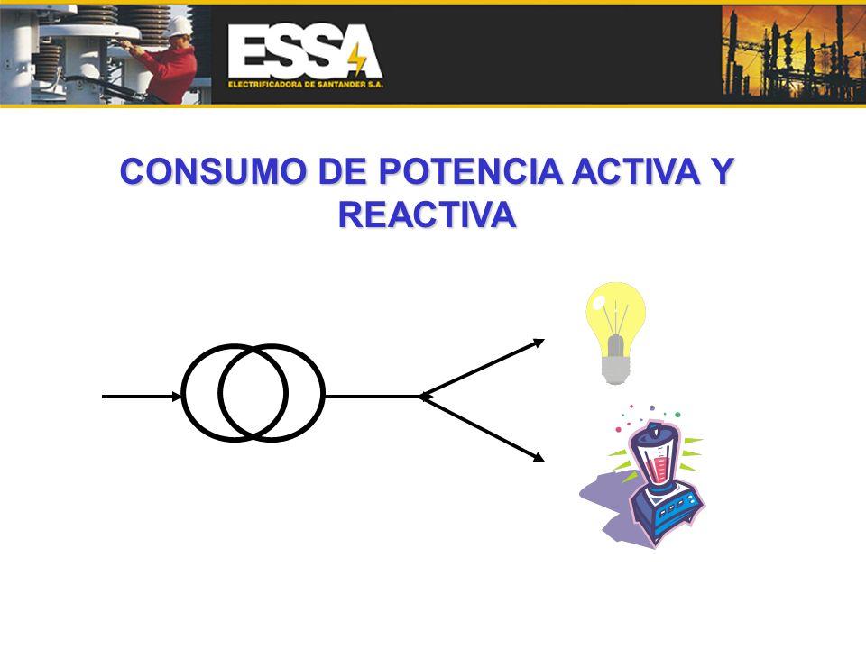 CONSUMO DE POTENCIA ACTIVA Y REACTIVA