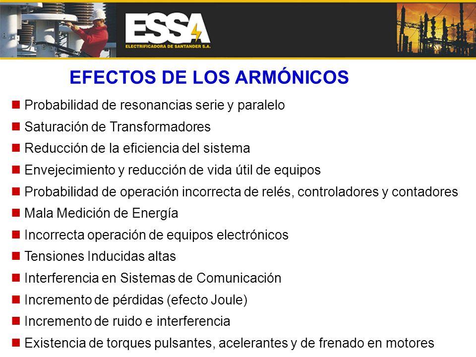 EFECTOS DE LOS ARMÓNICOS