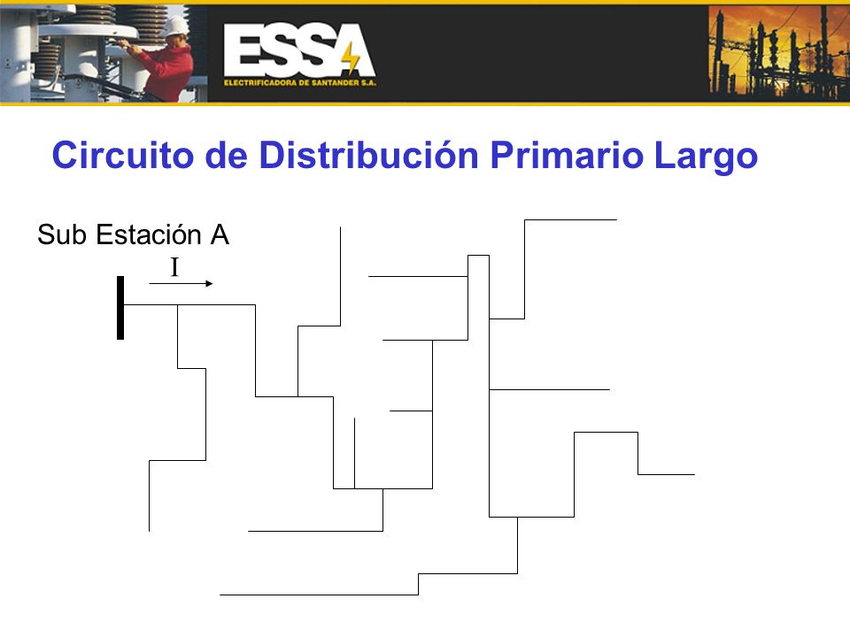 Circuito de Distribución Primario Largo