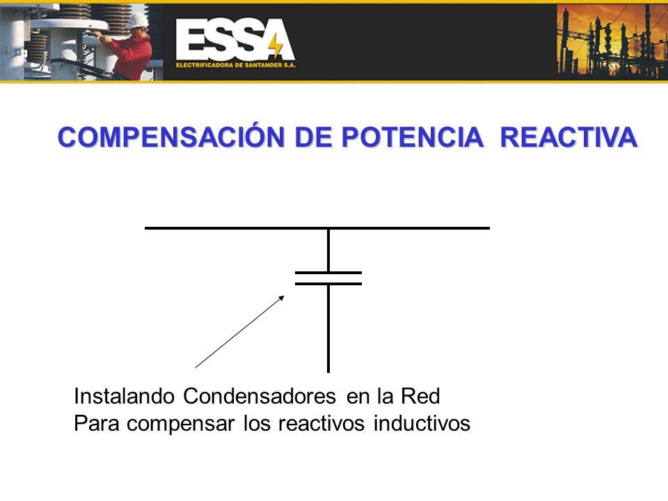 COMPENSACIÓN DE POTENCIA REACTIVA